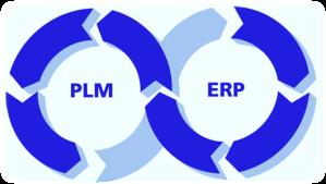 ERP & PLM Cycle